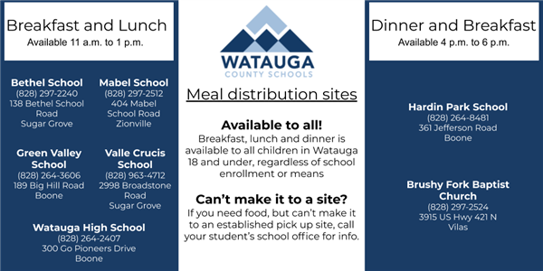 Graphic detailing meal sites.
