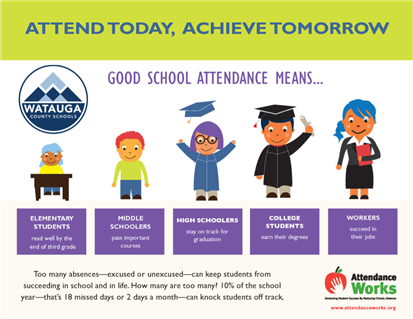 Attendance Matters - Visit www.attendanceworks.org to learn about the importance of excellent attendance.